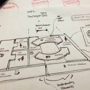 Designers Emerge as Entreperneurs