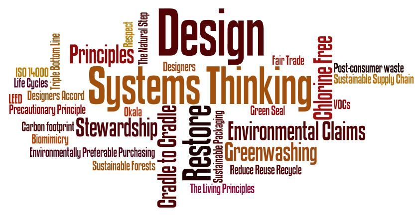 SustainableDesign-WordArt