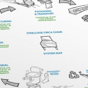 02_Koehler_SteelcaseCircaSystemSketch